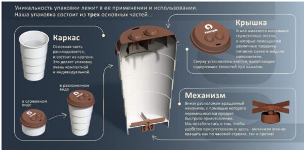Ростовчанин создал самостоятельно размешивающий сахар стакан