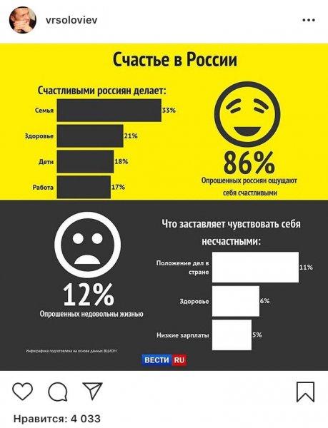 «Хватит нам врать!» - Россияне обвинили Владимира Соловьева во лжи